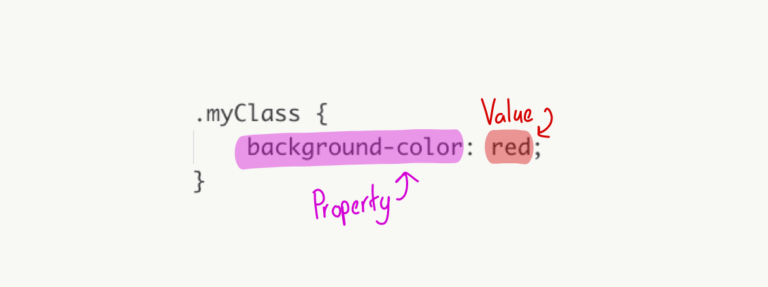 The property and value components of a CSS declaration
