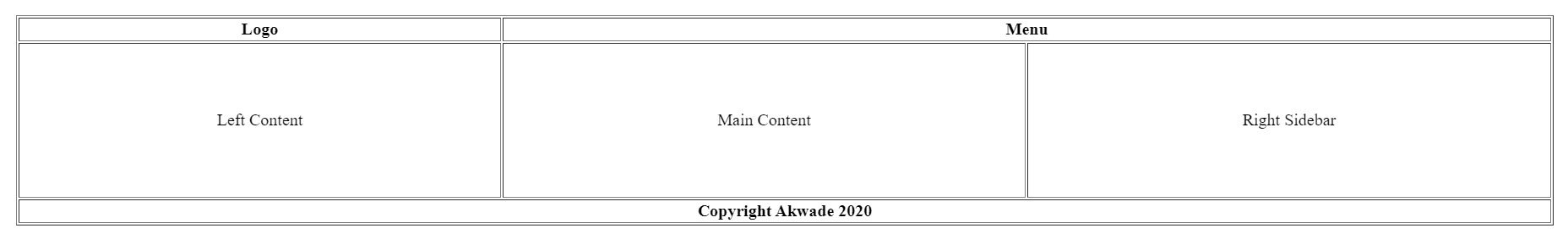 استخدام الجداول لتقسيم الصفحة بدلا عن css قبل اخترع الـ css